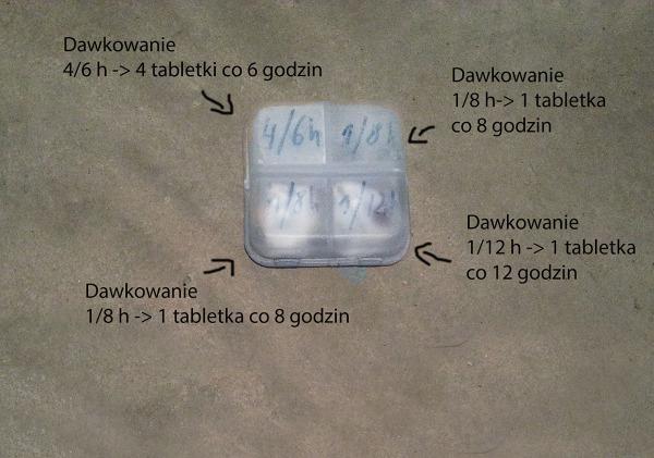 Mini podręczna apteczka z opisem dawkowania