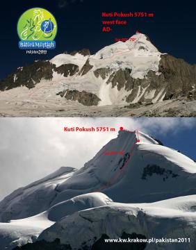 Schemat drogi na szczyt aklimatyzacyjny - Kuti Pokush
